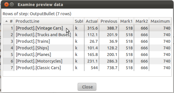 Dashboard PDI Result